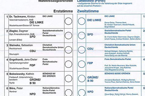 Deutscher Bundestag Zweitstimme Ein Kreuz Fur Das Mehrheitsverhaltnis Im Bundestag